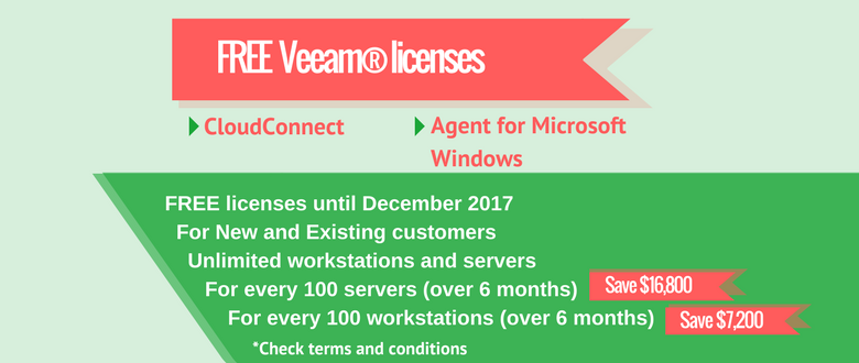 FREE Veeam® licenses (1)